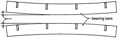 Design Details - Longitudinal Bow