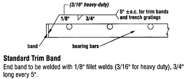 Welding Standards - Banding