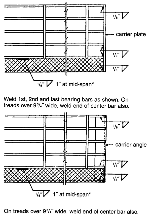 Welding Standards - Stair Treads