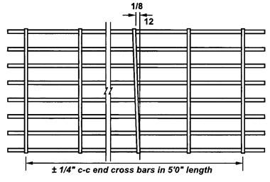 Design Details - Cross Bar Alignment & Spacing