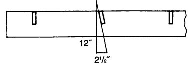 Design Details - Cross Bar Lean