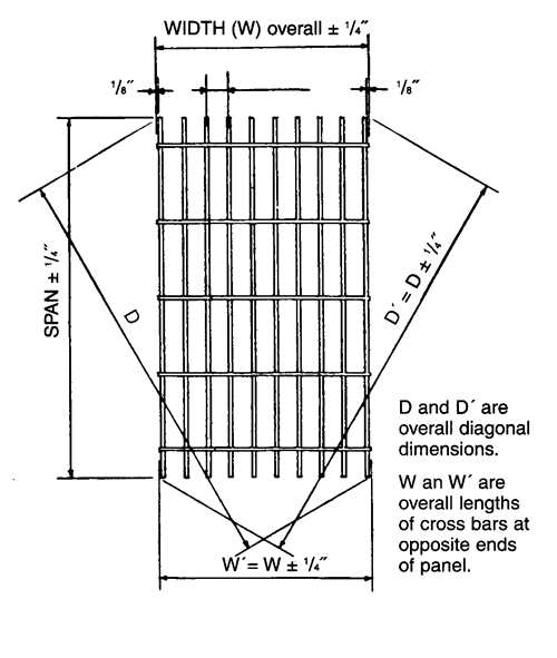 Overall Dimensions Amp Squareness Bar Grating Design