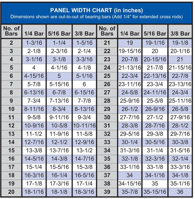 15w4 15w2 Carbon Heavy Duty Bar Grating Load Table