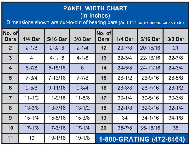 30w4 30w2 Carbon Heavy Duty Bar Grating Load Table