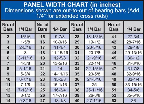 Brown-Campbell Company-11AI4/11AI2 Aluminum I-Bar Bar Grating