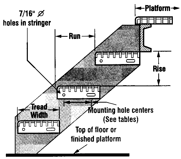 Design Details - Typical Stair Tread Stringer Detail