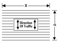 Grating Mat Specs Direction of Traffic