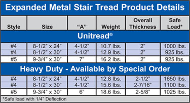 Expanded Metal Stair Tread Specs