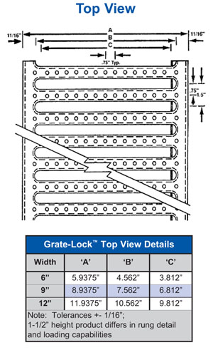 Grate-Lock™ Top View Diagram