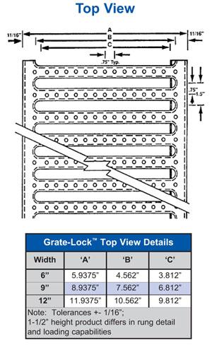 Grate-Lock™ Top View Diagram
