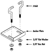 Grip Strut® Regular Accessories - Anchor Plate Diagram