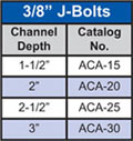 Grip Strut® Regular Accessories - J-Bolt Table