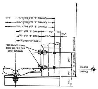 Grip Strut® Heavy Duty Accessories - Clip Angle Diagram