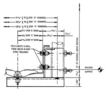 Grip Strut® Heavy Duty Accessories - Pipe Sleeve Diagram