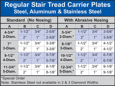 Regular Grip Strut® Stair Tread Carrier Plate Table