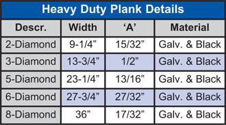 Grip Strut® Heavy Duty Plank - Details
