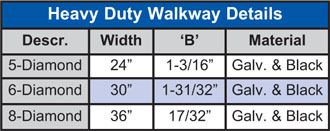 Heavy Duty Grip Strut® Walkway - Details