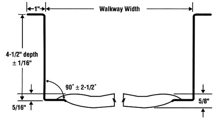 Regular Grip Strut® Walkway - End Diagram
