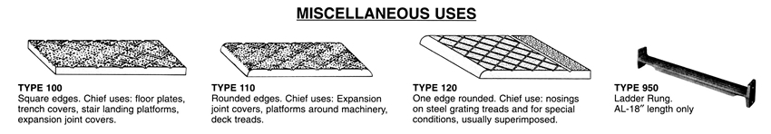Abrasive Miscellaneous Uses