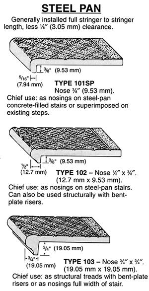 Abrasive Steel Pan