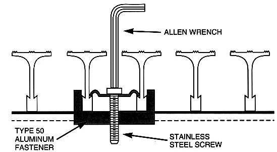 Safe-T-Grid® Fastener End View