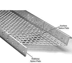 Perf-O Grip® Accessories Splice Plate Kits