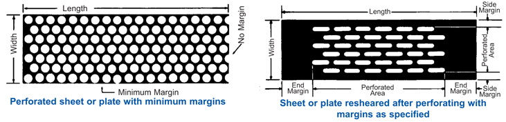 Perforated Metal - End Patterns & Side Margins