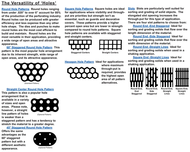Perforated Metal - Product Details