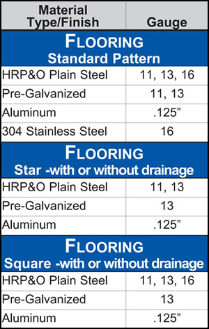 Traction-Tread™ Flooring Availability