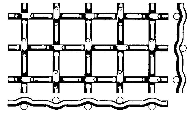 Woven Wire Lockcrimp