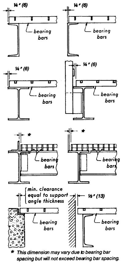 Installation Bar Grating Brown Campbell