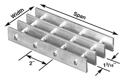 19 4 19 2 Aluminum Bar Grating Load Table Brown Campbell