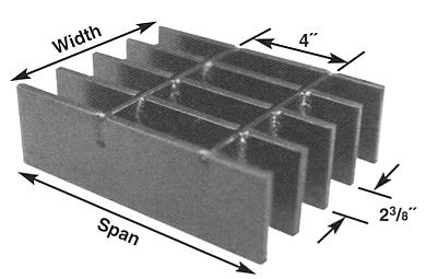 38w4 38w2 Carbon Heavy Duty Bar Grating Load Table
